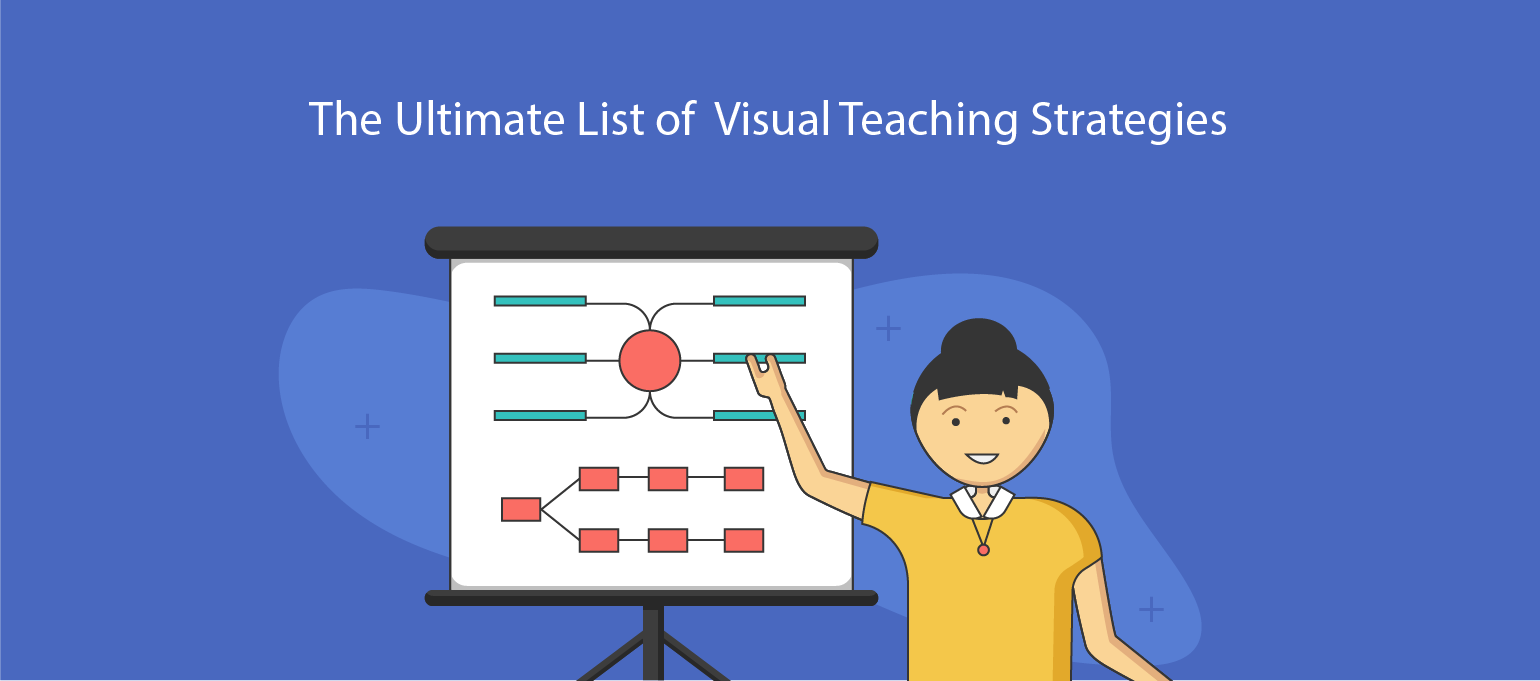 Explore and use a variety of strategies to learn